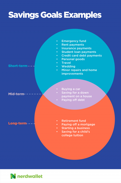 CD_55_ShortMidLong_VennDiagram_V2_0310-480x723